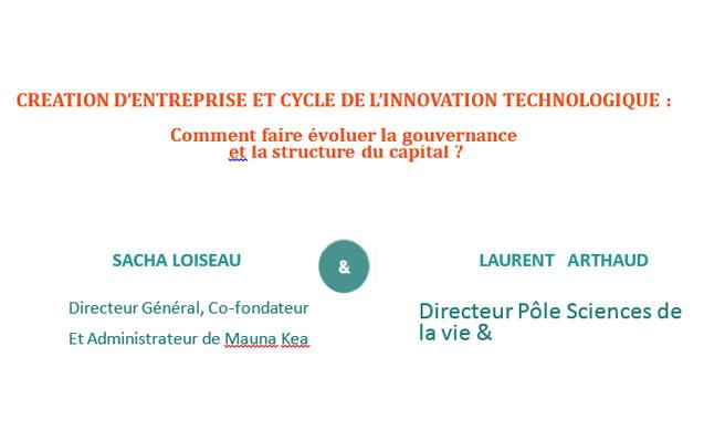 Création d'entreprise et cycle de l'innovation technologique